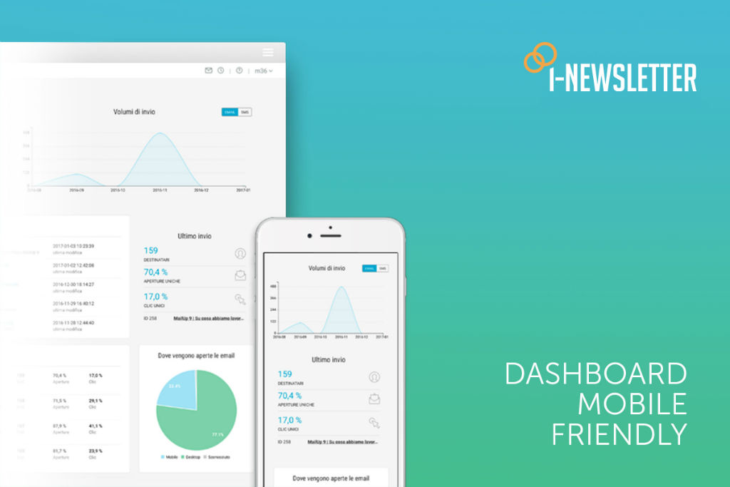 I-Newsletter dashboard3