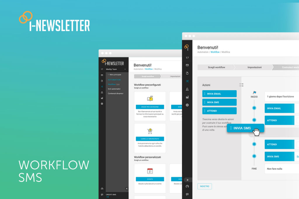 I Newsletter workflowSMS