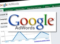 min adwords ap